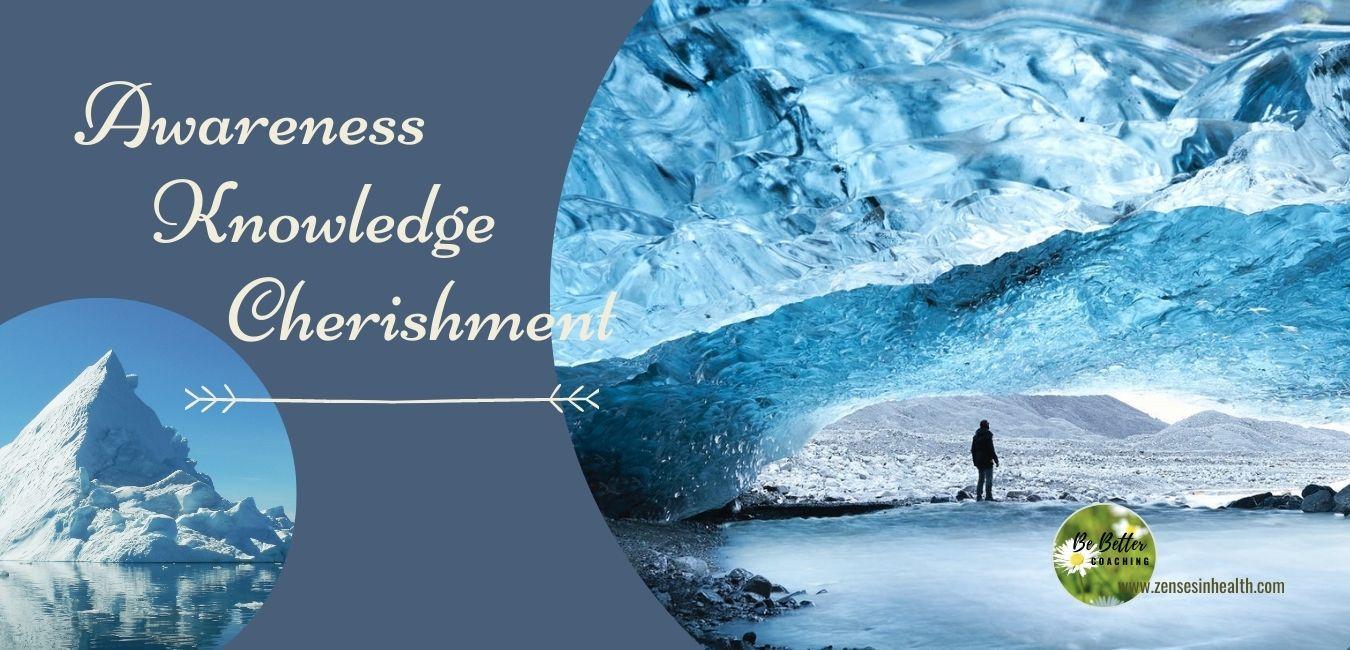 冰山一角下隱藏的信念與價值觀